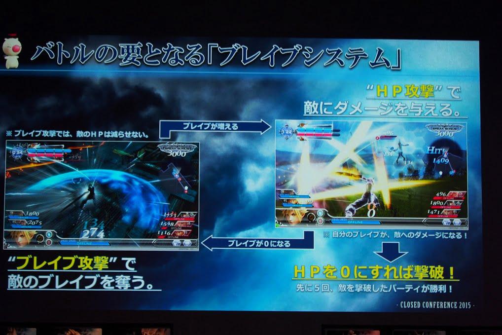 ディシディア ファイナルファンタジー ゲームシステム