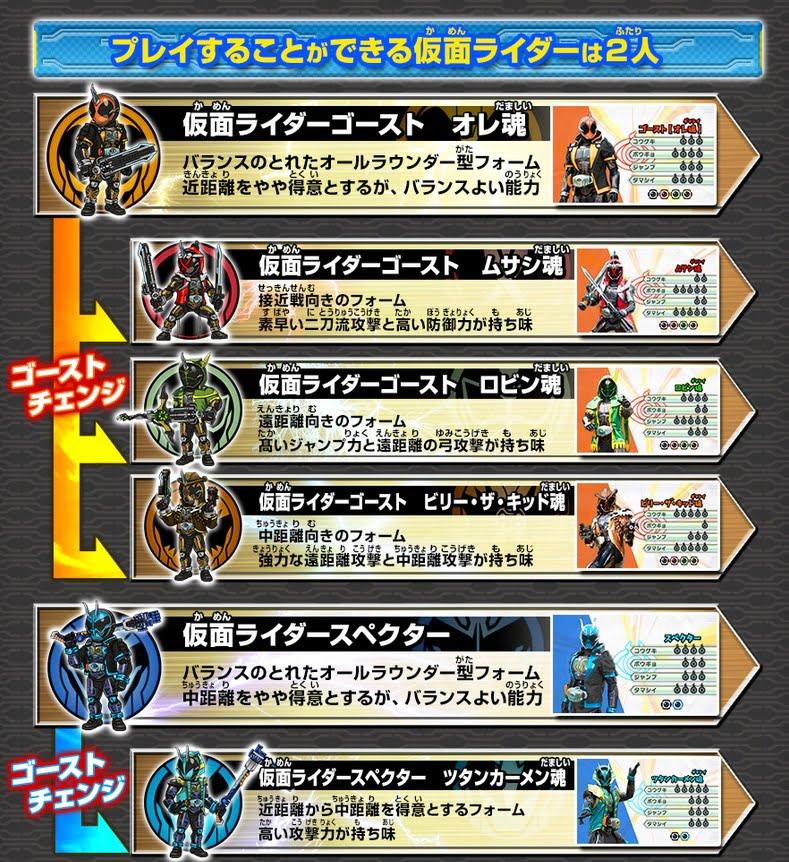 仮面ライダーゴースト ゲームでカイガン!!