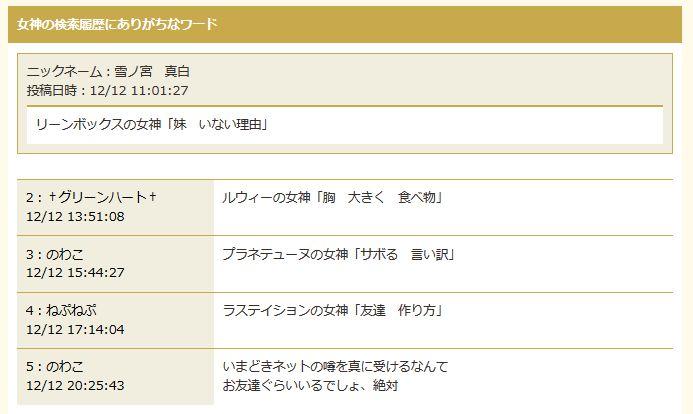 四女神オンライン(ネプテューヌ) 「ねぷのアートコンテスト」であなたのねぷねぷを表現!モチーフになっていればなんでもOK!