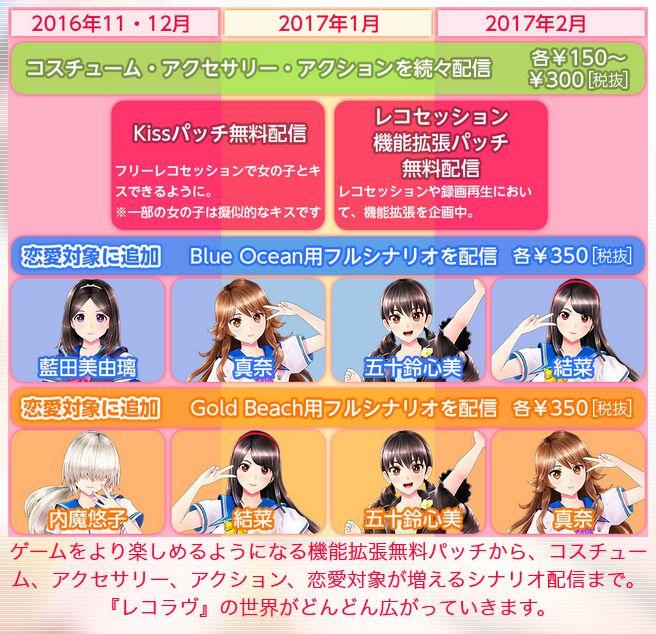 レコラヴ 「レコラヴ」DLCでサンタコスなと4種、追加シナリオ配信!女の子とのキス実装などのアップデートが実施!