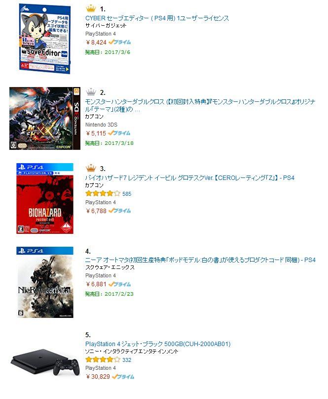 CYBERセーブエディター 【悲報】PS4改造ツール「CYBER セーブエディター」が見事Amazonゲーム第1位に輝く。