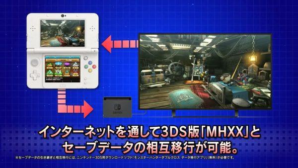 MHXX MHXXニンテンドースイッチ版「セーブデータ3DS相互共有可能」「ネットを通じて機種関係なく通信可能」