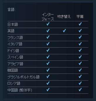 鉄拳7 Steam/PC版鉄拳7は日本語サポートはされていないのか?