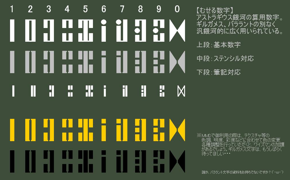 架空文字 ゲームやアニメの架空文字好きですか?