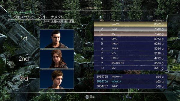 MONSTER OF THE DEEP: FINAL FANTASY XV, FF15 PSVR専用ゲーム「FF15」価格は4100円、11/21より配信!…って高いな!