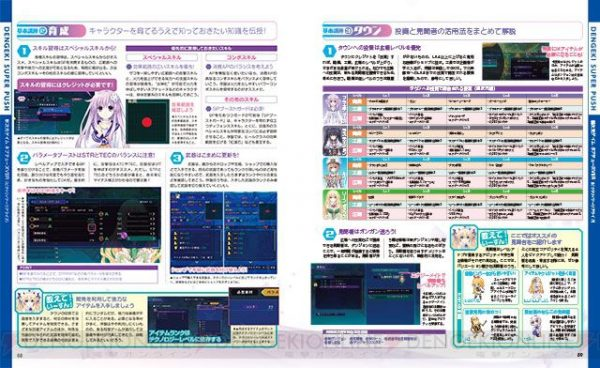 新次元ゲイムネプテューヌVIIR 「電撃PS Vol.645」にネプVIIR、ネプテューヌ専用DLC武器「進気鋭の試し書き」「電撃刀」が付属!
