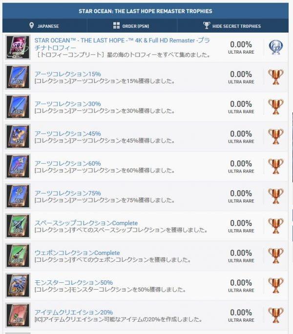 トロフィー, スターオーシャン4, PS4 【悲報】PS4スターオーシャン4、トロフィー全く変わってない。鬼畜のまま!