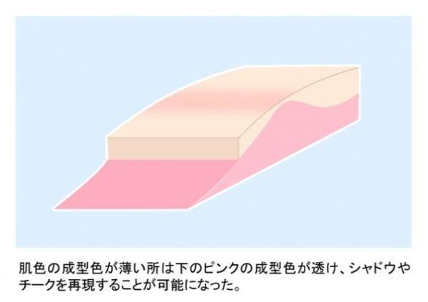 ホシノ・フミナ 肌の表現を追求したホシノ・フミナプラモがガチすぎる!