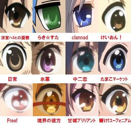 目, 京アニ 京アニが描くキャラの目を集めてみた結果。