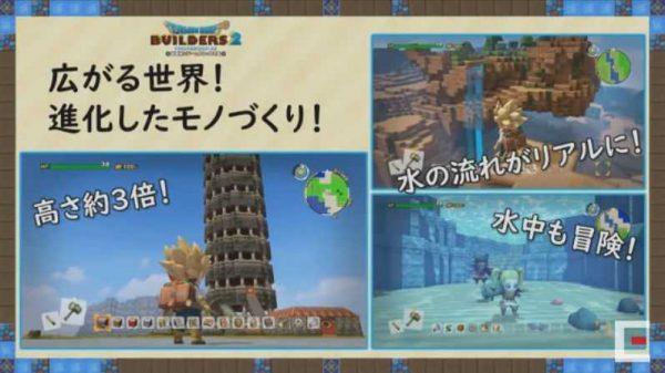 ドラゴンクエストビルダーズ2, DQB2 DQB2ドラゴンクエストビルダーズ2の発売日は年内12/20日に決定!発売後DLCによる展開も行っていく