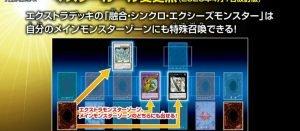 4月マスタールール変更にて、メインモンスターゾーンに直接シンクロやエクシーズ召喚可能【遊戯王】