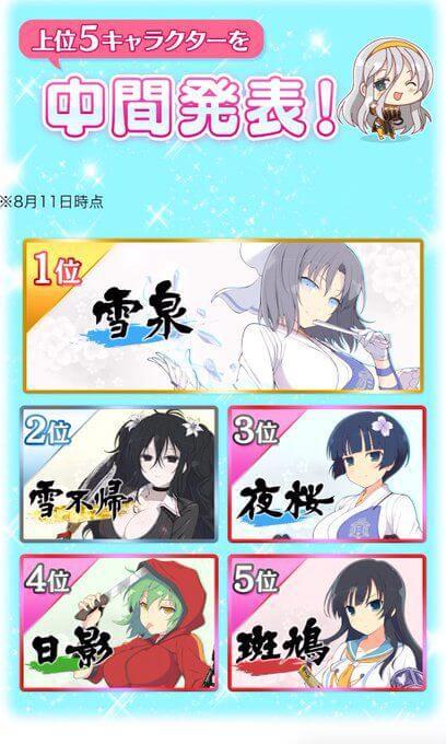 雪泉, 人気投票 【閃乱カグラ】人気投票見たけど、雪泉さんって今でもトップクラスなのか。