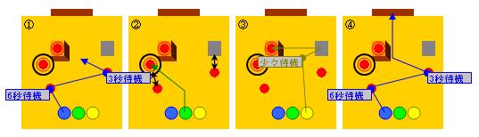 ラチェット&クランクFUTURE2 タイムレコード クアンタム・アネックス2