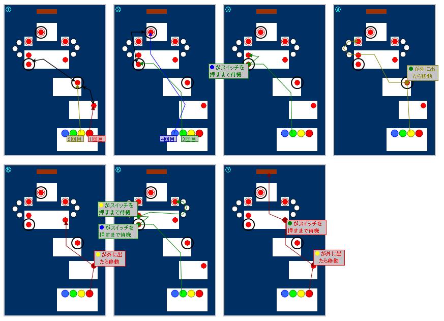 ラチェット&クランクFUTURE2 タイムレコード クランクの潜在能力